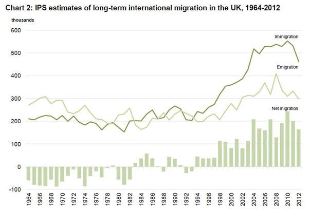 20_1964_migration_fc