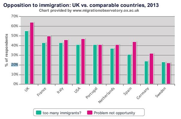16_immigration